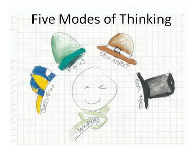 Timeboxed Thinking to make more of your thinking!