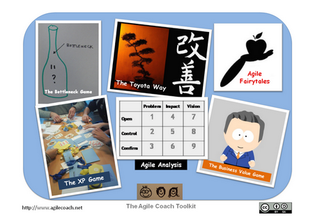 Play two games from agilecoach.net!