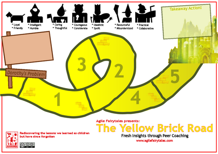 Agile Fairytales: The Yellow Brick Road